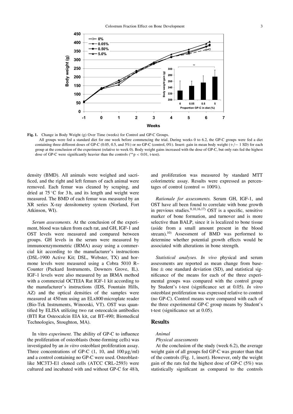 初乳による人間の骨の成長と発達を促進する可能性 P3