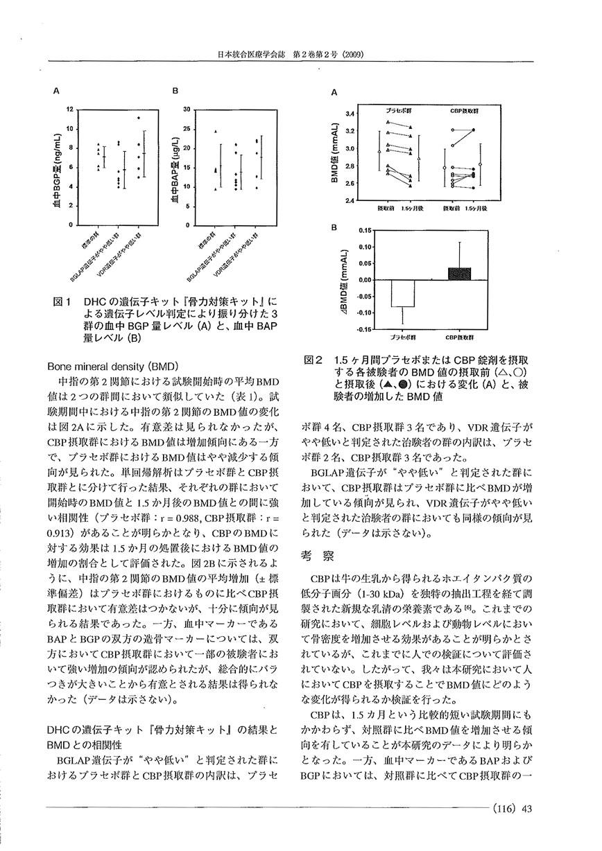 CBPの骨密度に対する上昇効果の検証 P3